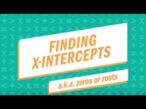 Finding X-Intercepts TI-84 Plus CE graphing calculator