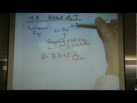 Arrhenius Equation.mpg