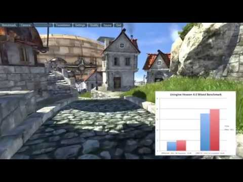 Mac vs Windows Game Performance: Benchmarked