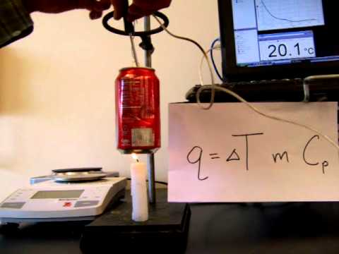 Witzgall Chemistry: Heat of Combustion of Paraffin Lab