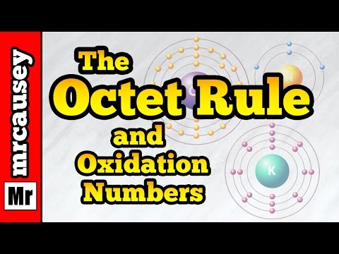 Octet Rule, Oxidation Numbers and Charges