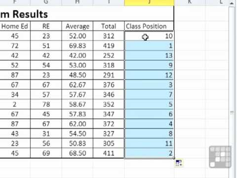 MS Excel 2010 Tutorial - Use a Formula to Rank Scores in Excel