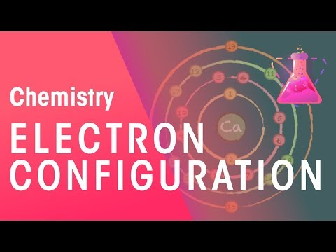Drawing electron configuration diagrams | Chemistry for All | The Fuse School
