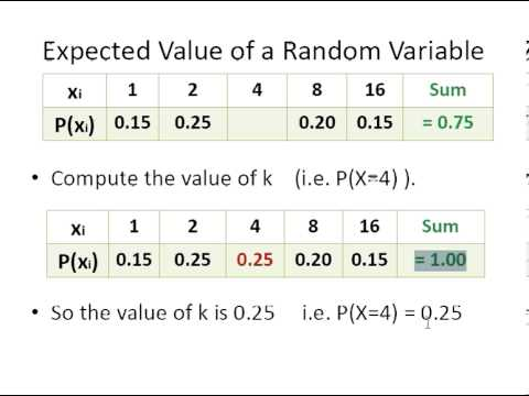Statistics and Probability : Expected Value of a Random Variable