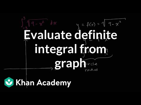 Worked example: Definite integral by thinking about the function's graph | Khan Academy