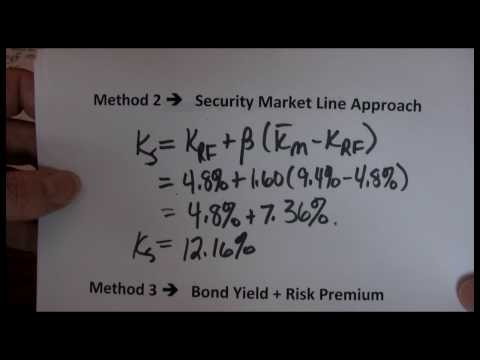 Marginal Cost of Capital Part Three of Four