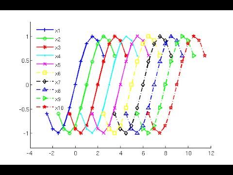 05 matlab plot styles