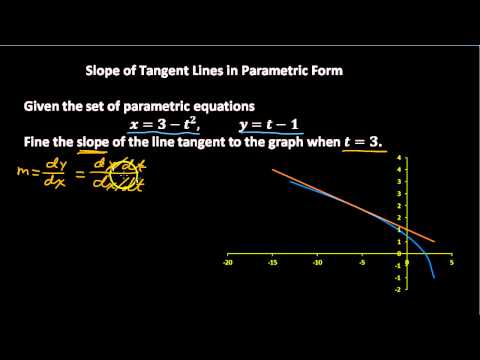 Tangent Slope in Parametric Form