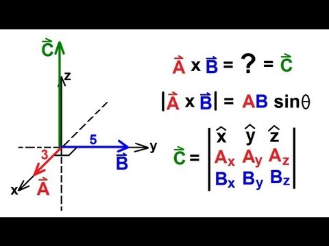Physics - Mechanics: Vectors (17 of 21) Product Of Vectors: Cross Product: Example 1
