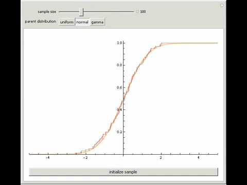 Convergence of the Empirical Distribution Function of a Sample