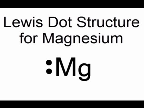 Lewis Dot Structure for Magnesium (Mg)