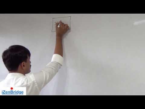 PMP®  | Determine Budget  | Project Cost Management