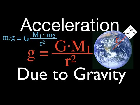Gravitation (4 of 17) Calculating Acceleration Due to Gravity (g)