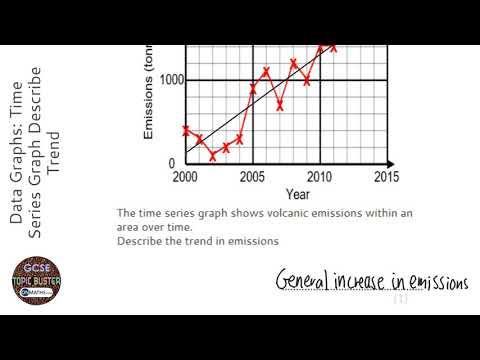 Data Graphs: Time Series Graph Describe Trend (Grade 3) - OnMaths GCSE Maths Revision