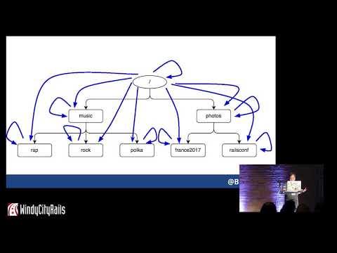 Rails Anti Patterns How Not to Design your Database - Brad Urani, Procore