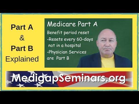 Medicare  Part B & Medicare Part A (Explained)