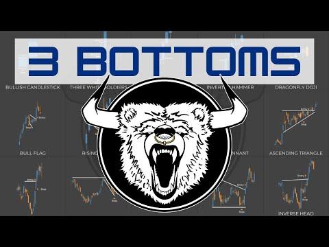 Triple Bottom Patterns - What Does a Triple Bottom Pattern Mean?