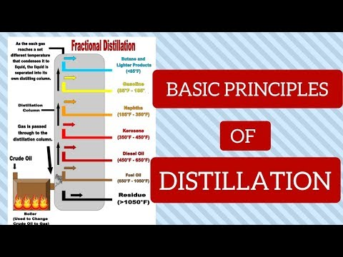 distillation column   Piping Official