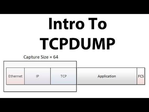 Introduction to TCPDUMP