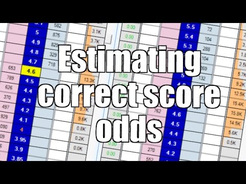 Betfair football trading strategies - Estimating correct score odds