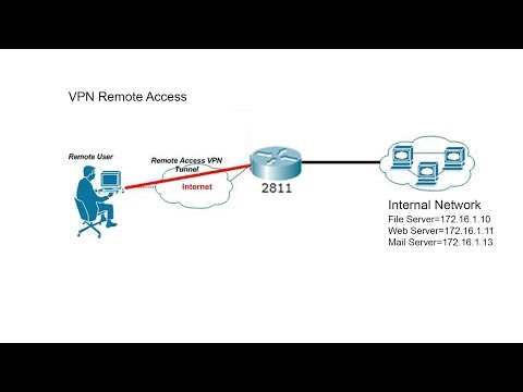 Basic VPN Remote Access using IPsec in Cisco Packet Tracer_Part01