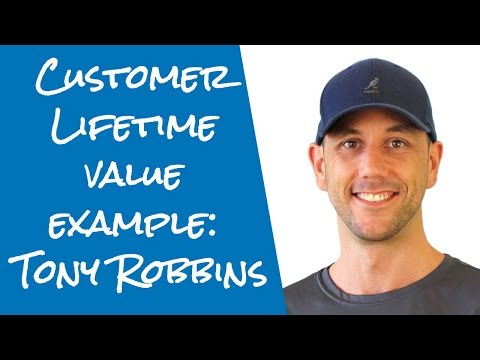 Customer Lifetime Value Marketing Funnel Example
