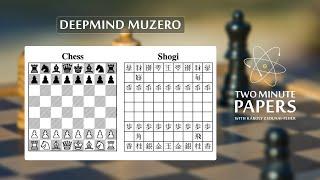 MuZero: DeepMind's New AI Mastered More Than 50 Games