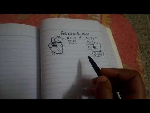 HEART EXCITATION ch 10 guyton fast review with MCQs part 1