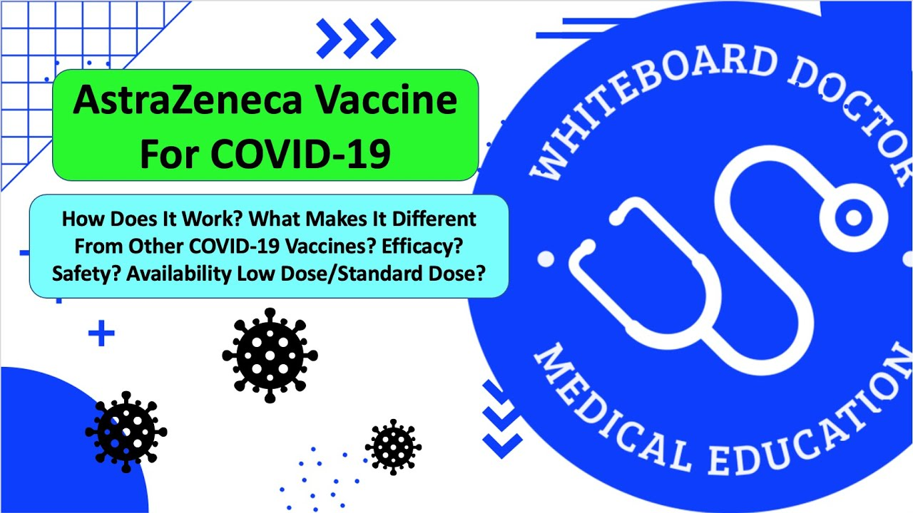 AstraZeneca Oxford Vaccine: How Does It Work? How Effective Is It? What Is Its Safety Profile?