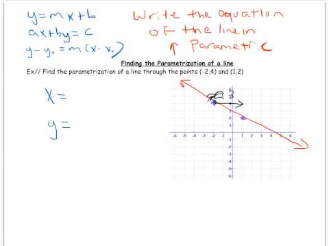 Finding the Parametrization of a Line