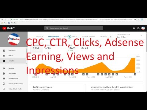 Click, CPC, CTR, Adsense Earning , Total Views and Impressions !!!