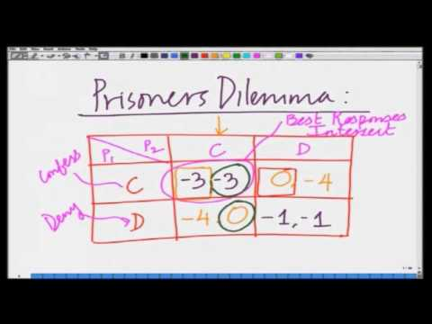 Lecture 03: Basic Concepts of Nash Equilibrium