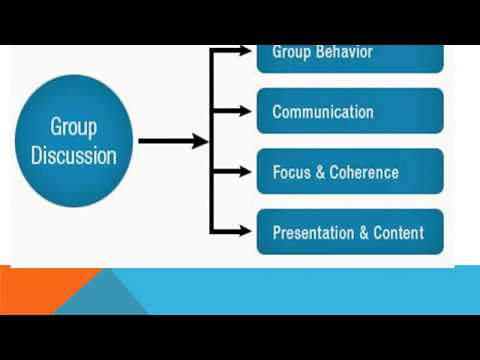 How to Prepare for Group Discussion | Learn English | Public Speaking