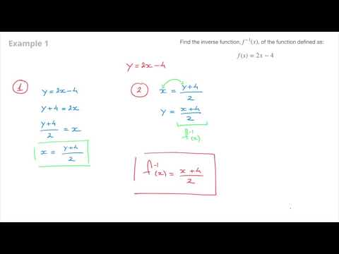 How to find the expression for an inverse function - Inverse Functions - Tutorial 2
