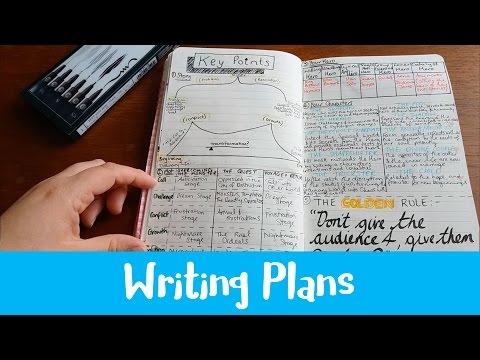 Writing Plans | Bullet Journal | Bujo Bear