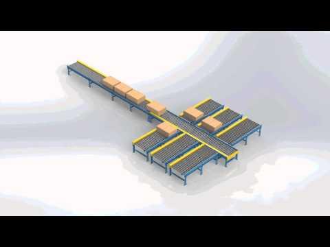 LEWCO's Custom Powered Poly-V Conveyor System