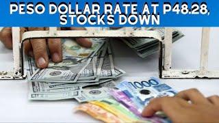 Peso Dollar Rate At P4828 Stocks Down