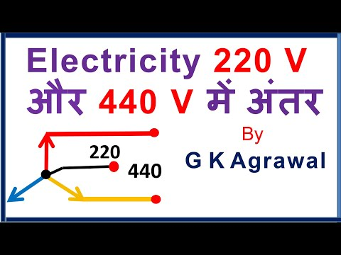 AC supply 220 & 440 V phase, line voltage difference in Hindi