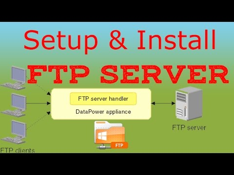 How to Create & Install FTP Server In Hindi
