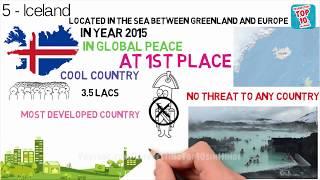 Top 10 safest countries if World War 3 breaks out | दुनिया की 10 सबसे सुरक्षित जगह