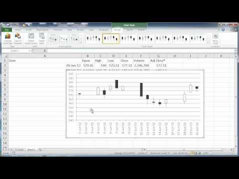 Create a Stock Chart