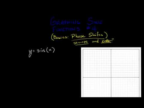 Graphing Sine Functions #4 Phase Shifts