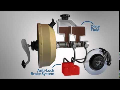 Power Brakes Animation