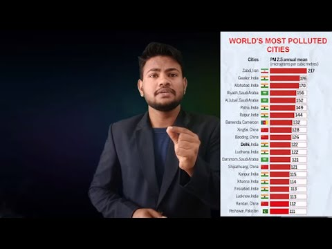 Easy Ways To Reduce Pollution From The Environment [ English Subtitles]