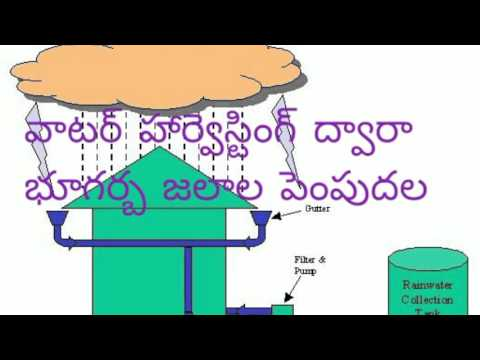 Ground water level how to degred how to increase infiltration video by bhanu