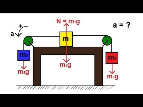 Physics - Pulley System on a Table (1 of 2) Frictionless Table