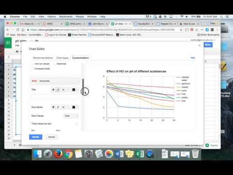 How to make a line graph in google sheets