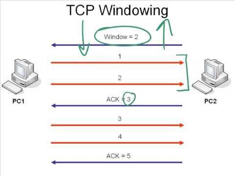 9.TCP Windowing