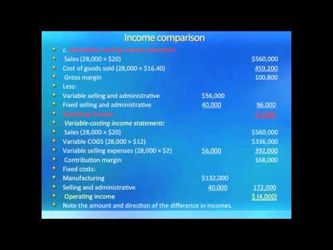 Intro to Managerial Accounting: Inventory Costing [Variable & Absorption Methods] (Chapter 9)