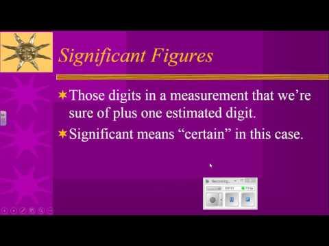 Significant Figures I